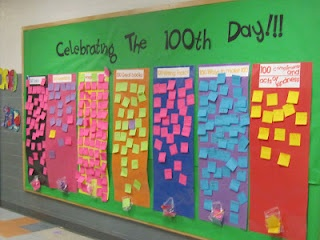 Some categories include: 100 great books, 100 comliments and acts of kindness, 100 ways to make a 100, 100 writing topics