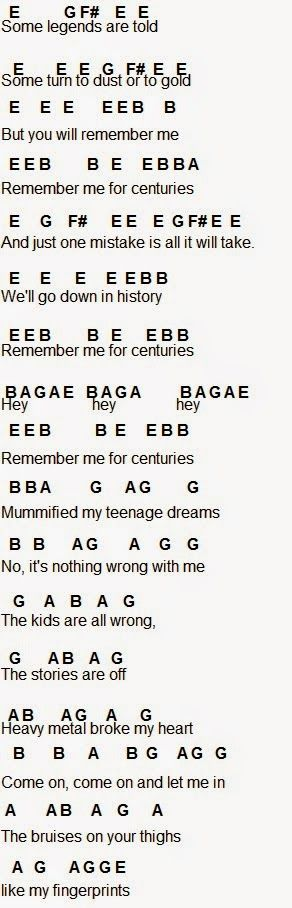 Could play this on the piano