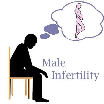 What You Need to Know About Male #Infertility Causes and Treatment.