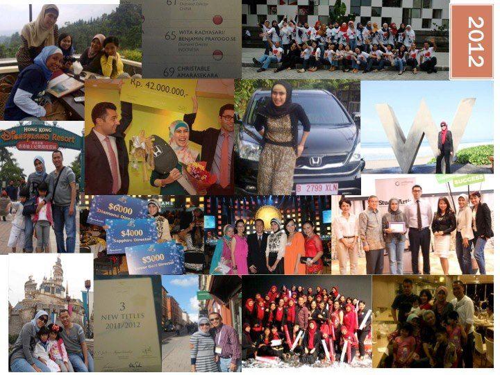 Perjalanan bisnis Oriflame selama tahun 2012, penuh warna dan prestasi semuanya dijalankan dengan FUN