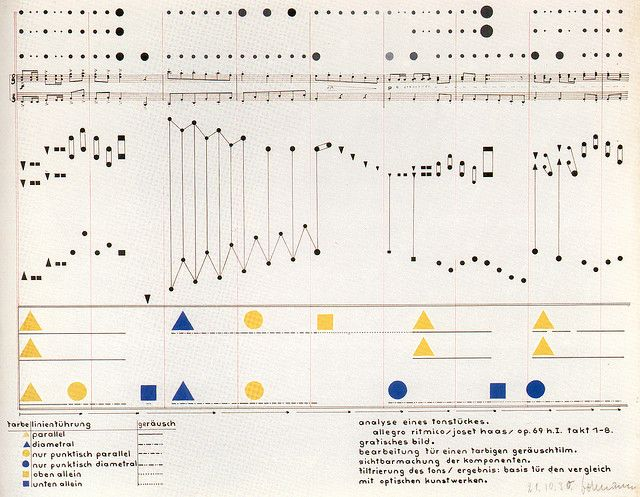 heinrich-siegfried bormann - visual analysis of a piece of music  from a color-theory class with vasily kandinsky - october 21, 1930  _   by janvaneyck, via Flickr