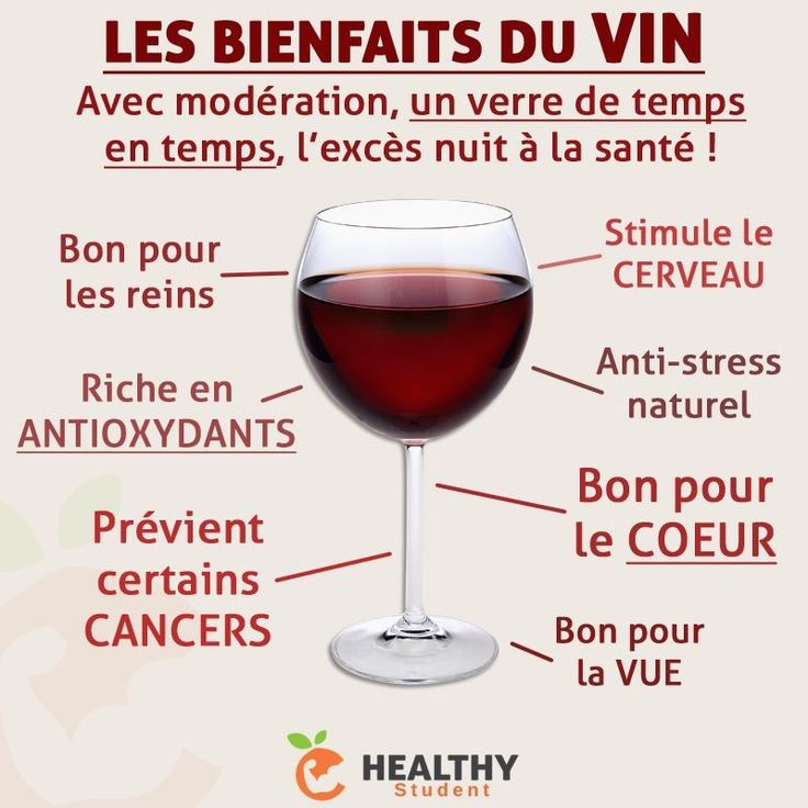 17 best Santé images on Pinterest Flat belly, Healthy eating and - comment calculer la consommation electrique d une maison