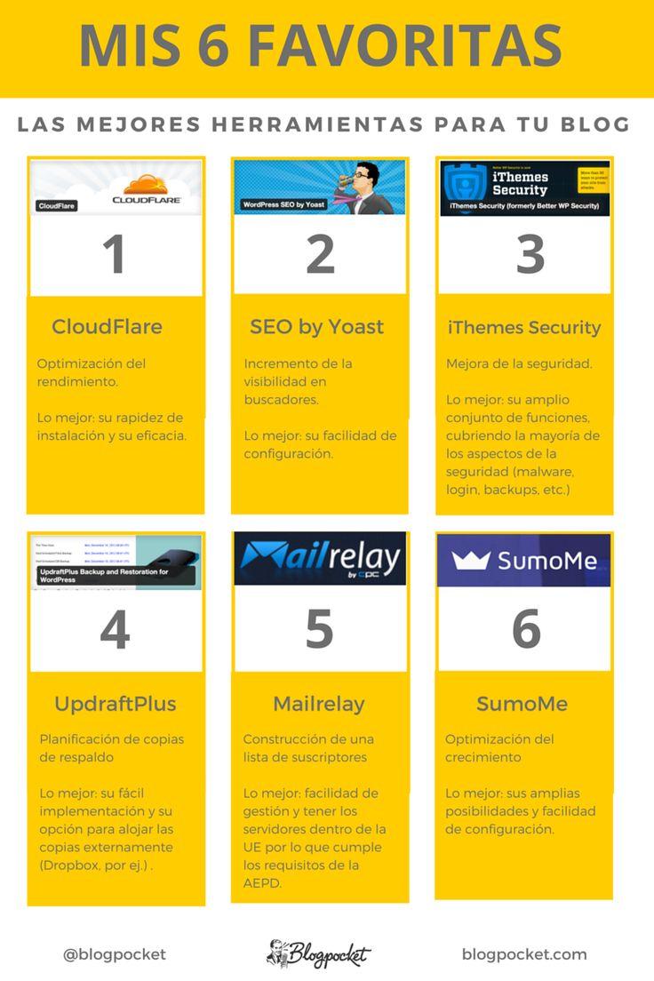 6 herramientas imprescindibles para tu Blog #infografia