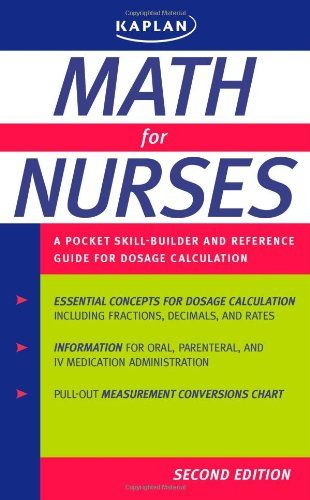 64 best Professional nurse images on Pinterest Professional - kaplan optimal resume