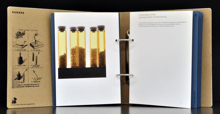 ΚΟΡΡΕΣ / Έντυπο ομοιοπαθητικών