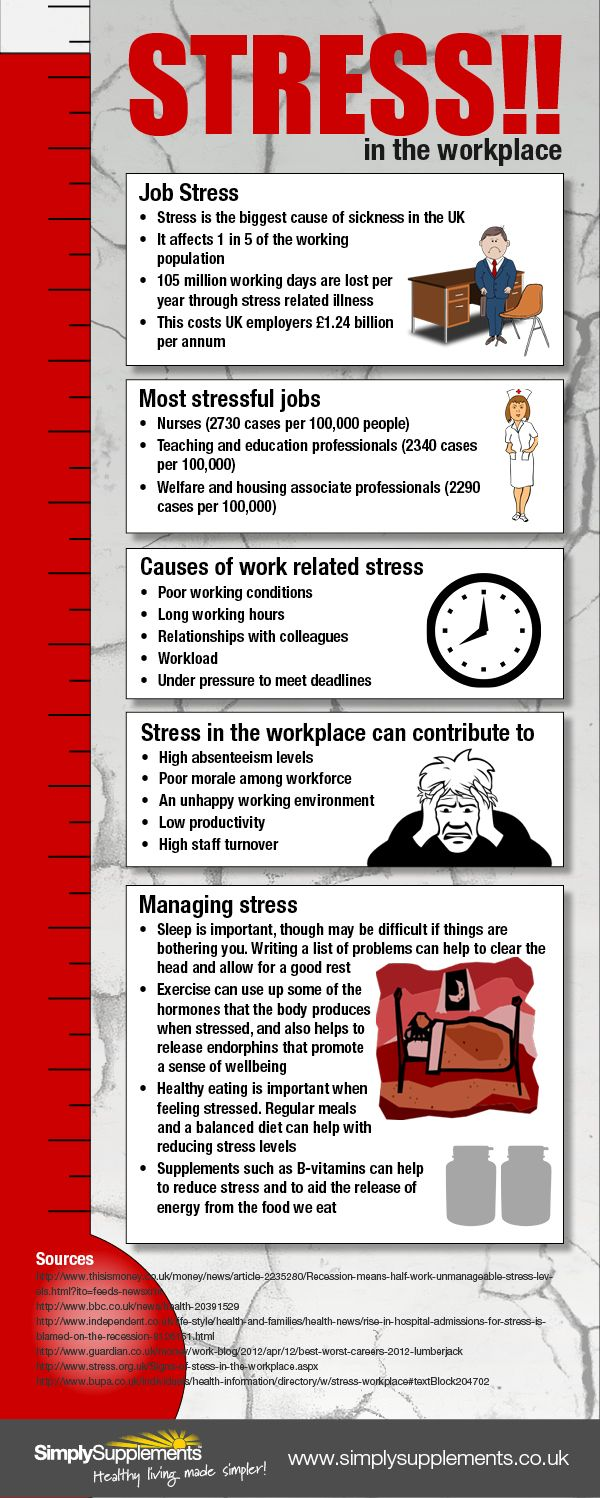 the problem of stress in policing The effect of stress on police officers print reference this  published: 23rd march,  marital or other family problems, posttraumatic stress disorder,.