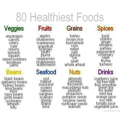 list of great healthy foods