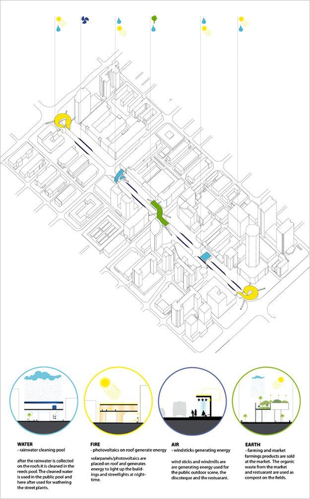 Architecture Design Diagram 33 best architecture massing diagrams images on pinterest