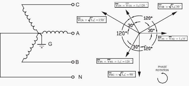 Solidly-Grounded Wye System arrangement and voltage