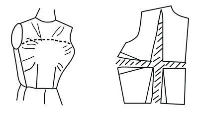 Illustrazione raffigurante modello alterazione del corpetto per busto pieno (grande tazza)