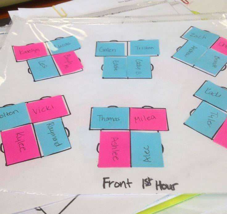 Collaborative Setting Classroom ~ Best seating chart classroom ideas on pinterest