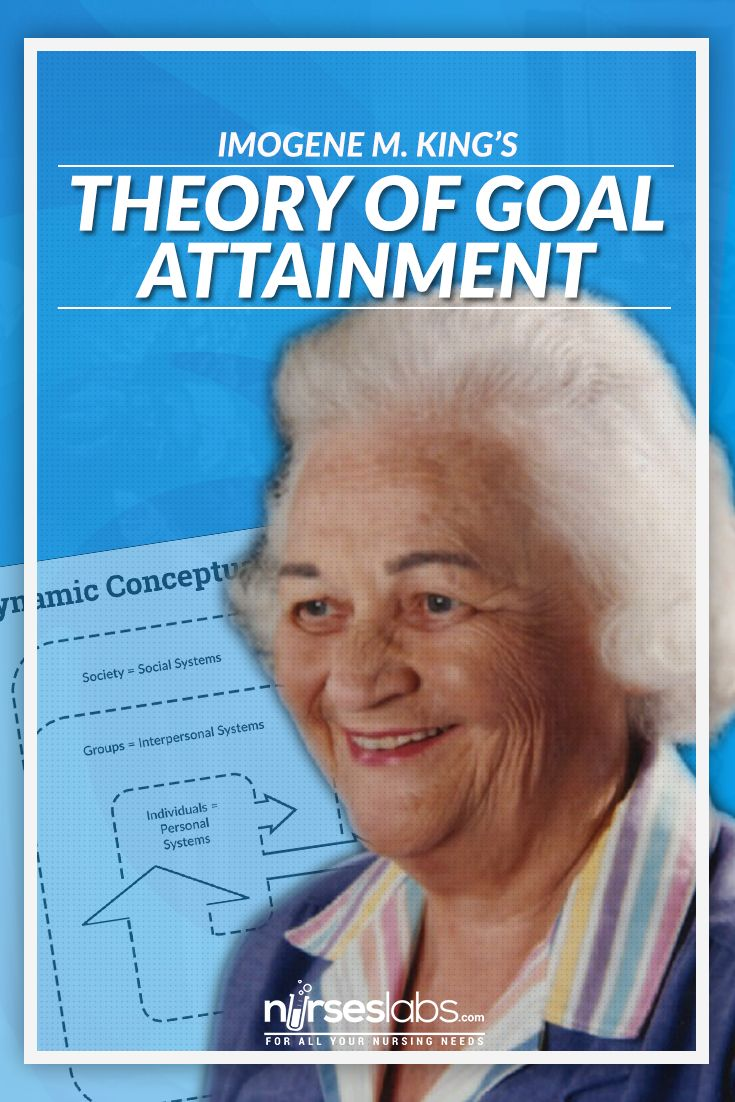 imogene king essay Imogene m king king's conceptual system and theory of goal attainment and transactional process dynamic interacting systems king has.