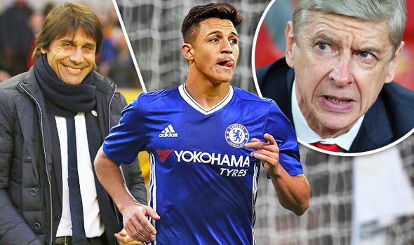Alexis Sanchez transfer stunner: Antonio Conte holds talks over signing Arsenal star   via Arsenal FC - Latest news gossip and videos http://ift.tt/2o6FQc1  Arsenal FC - Latest news gossip and videos IFTTT