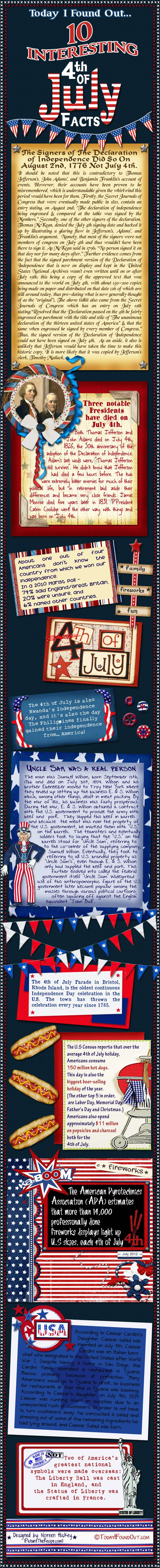 10 Interesting 4th Of July Facts (only fact missing is that Uncle Sam was originally from Arlington, MA!