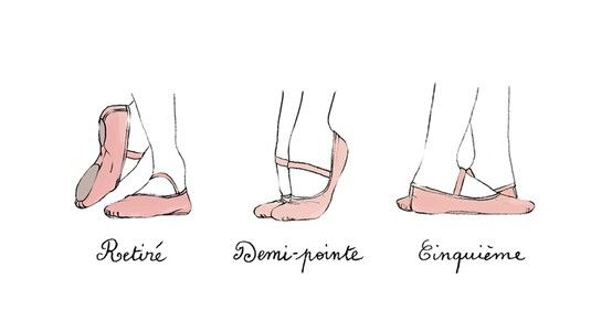 Ballet Positions #illustration - need to keep these in mind for my collection illustrations