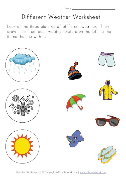 Weather Worksheets for Kids.  God way to tie in what you wear during certain weather conditions.