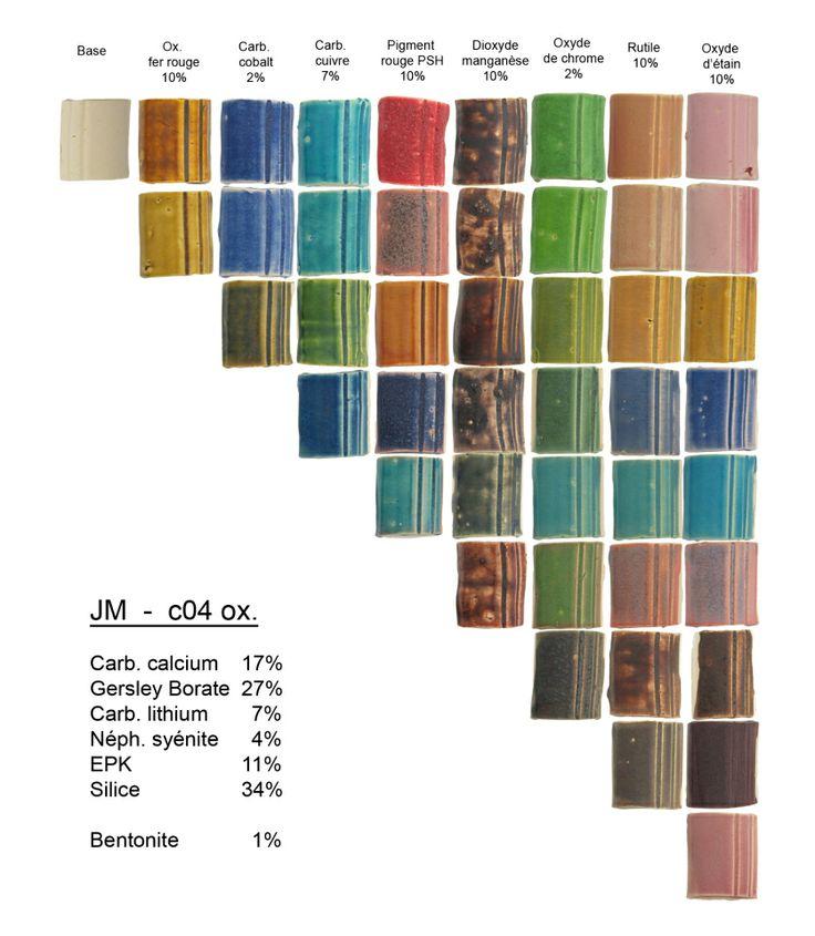 Meer Dan 100 Keramiek Glazuur Recepten Op Pinterest