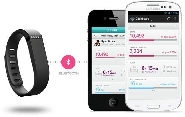 Pulsera de actividad + sueño inalámbrica Fitbit Flex