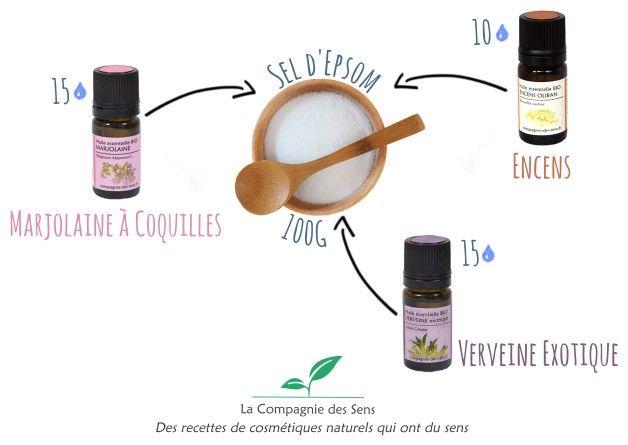 Huiles essentielles et Sel d'Epsom combinés dans un bain naturel pour bien dormir avec 4 ingrédients !  - 15 gouttes d'huile essentielle de Verveine exotique   - 15 gouttes d'huile essentielle de Marjolaine à Coquilles  - 10 gouttes d'huile essentielle d'Encens   - 100 g de sel d'Epsom