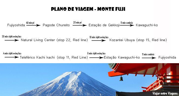 Plano de Viagem - Monte Fuji