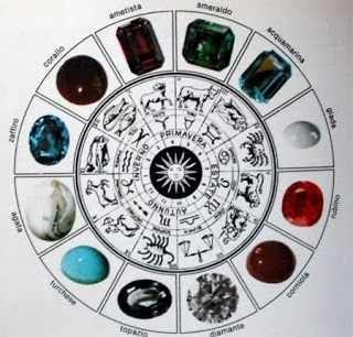 segni zodiacali pietre significato