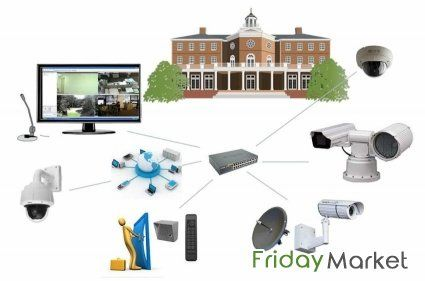 Complete cctv camera installation IP camera outdoor & indoor setup in UAE 0556789741- FridayMarket