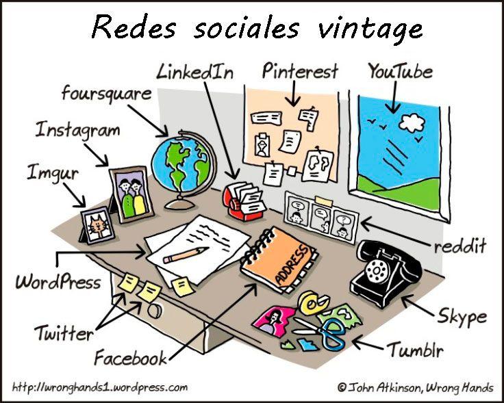 Vivimos en un mundo 2.0, pero muchas de las #RedesSociales que usamos ahora tienen su origen en cosas muy comunes que llevamos usando mucho tiempo.