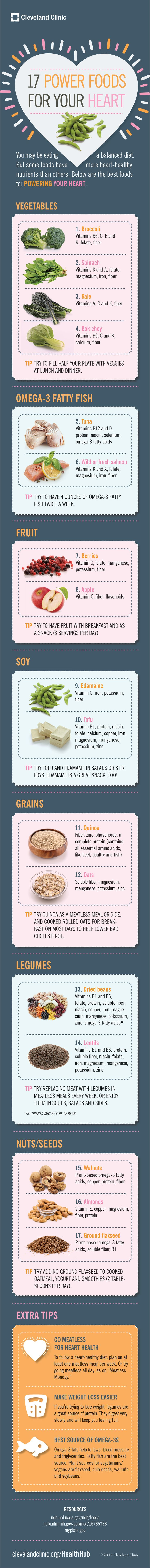 Energize your heart with these 17 power foods. Infographic on HealthHub from Cleveland Clinic.
