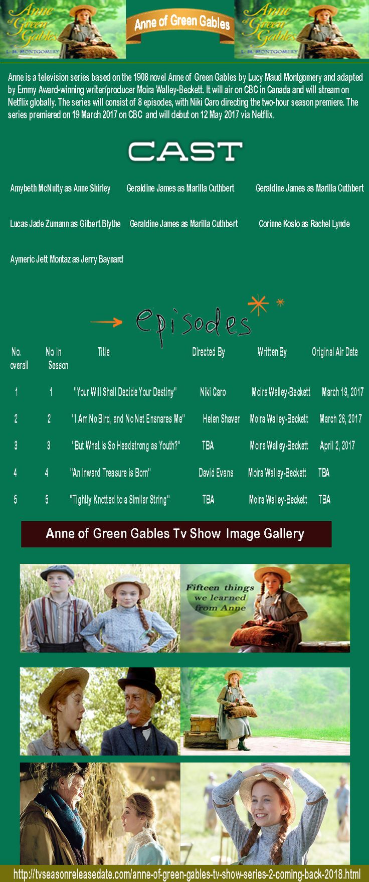 must see essayist pins kurt vonnegut quotes role models and anne is a tv arrangement in light of the 1908 novel anne of green gables by