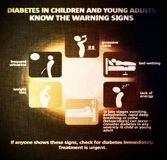 What Are the Signs of Type 1 Diabetes in Children?