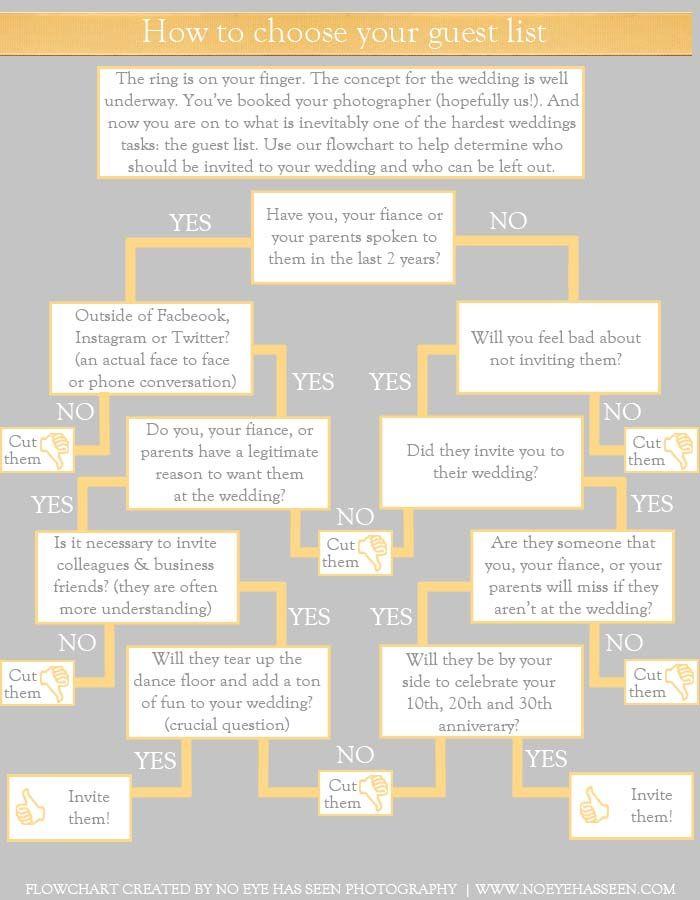 Sample Guest List Free Wedding Guest List Template For Excel 2007 - wedding guest list template