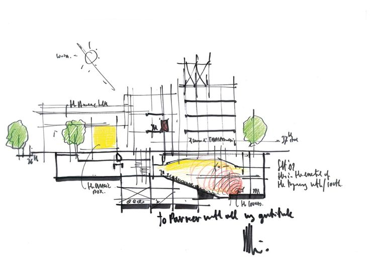 53 best renzo piano images on pinterest
