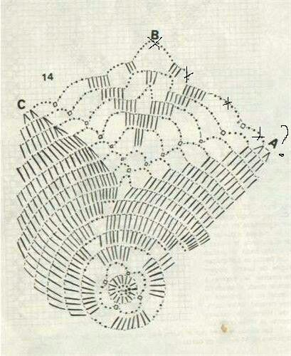 Crochet pattern circle