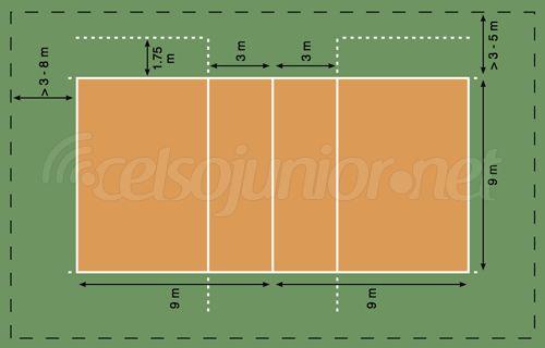 Resultado de imagem para imagens de uma quadra de voleibol com suas medidas