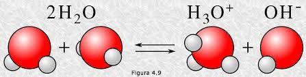 Resultado de imagen de constante dielectrica del agua