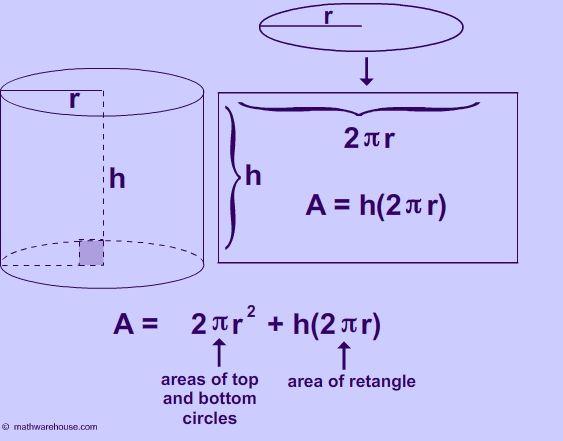 Explanation of formula
