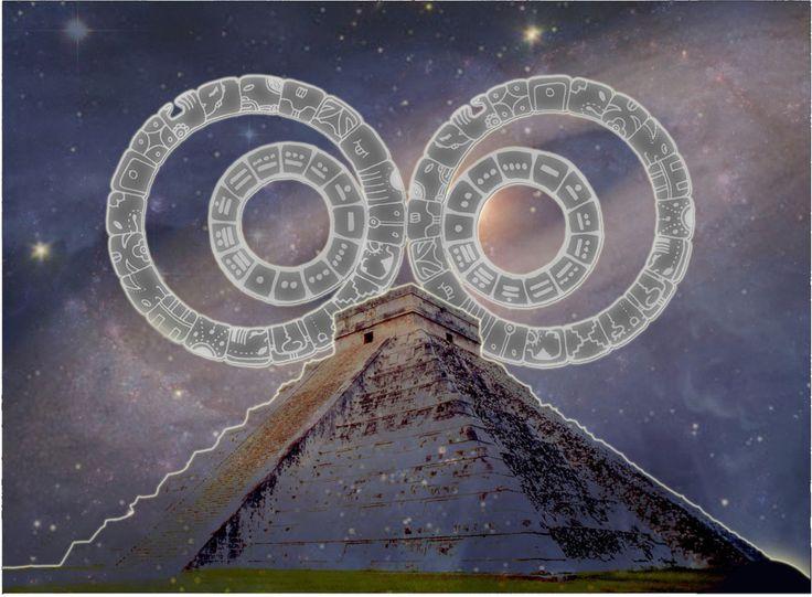 mayan astronomy symbols - photo #29