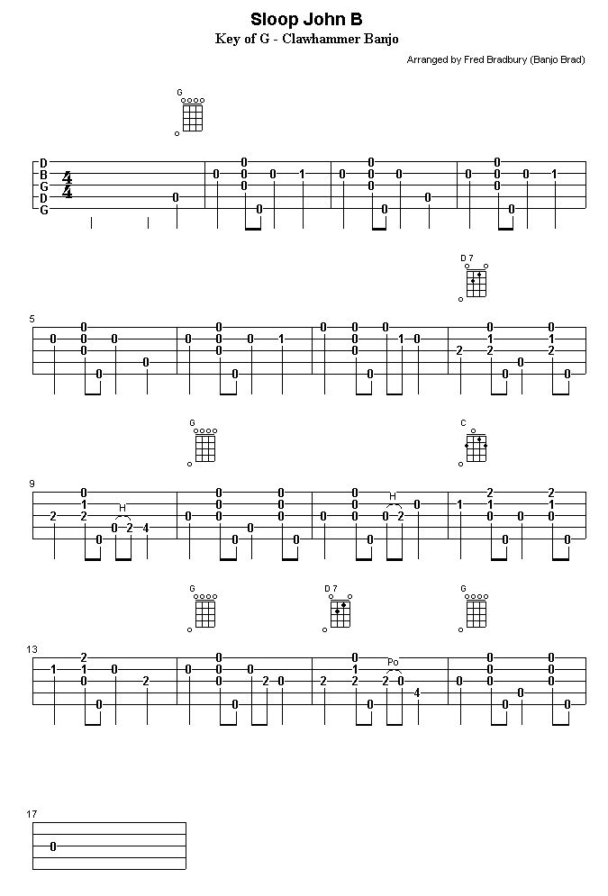 110 best images about Banjo - tabulatury,tablature,tab,tabs on Pinterest : Tennessee, Sheet ...