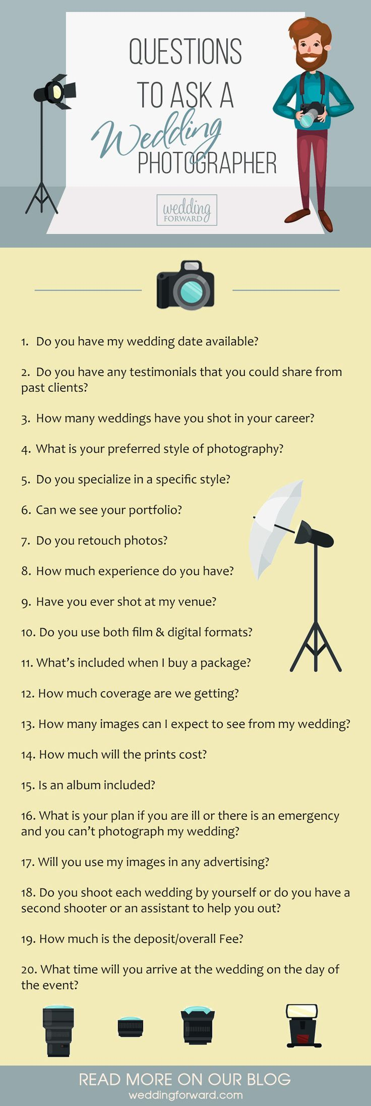 questions to ask potential wedding photographer
