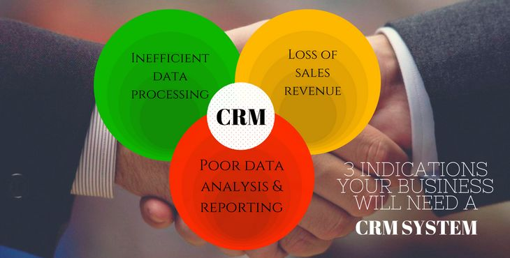 This #blog discusses about 7 signs your #business will need a #CRM system - Click here: http://goo.gl/zJaDh1