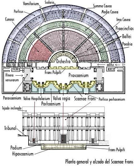 Teatro-Romano-Cartagena-038