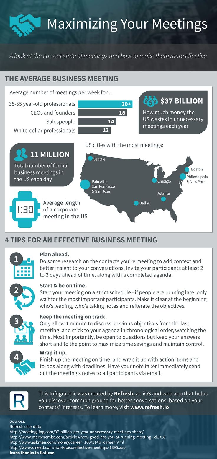 Best Meaningful Meetings Images On   Effective