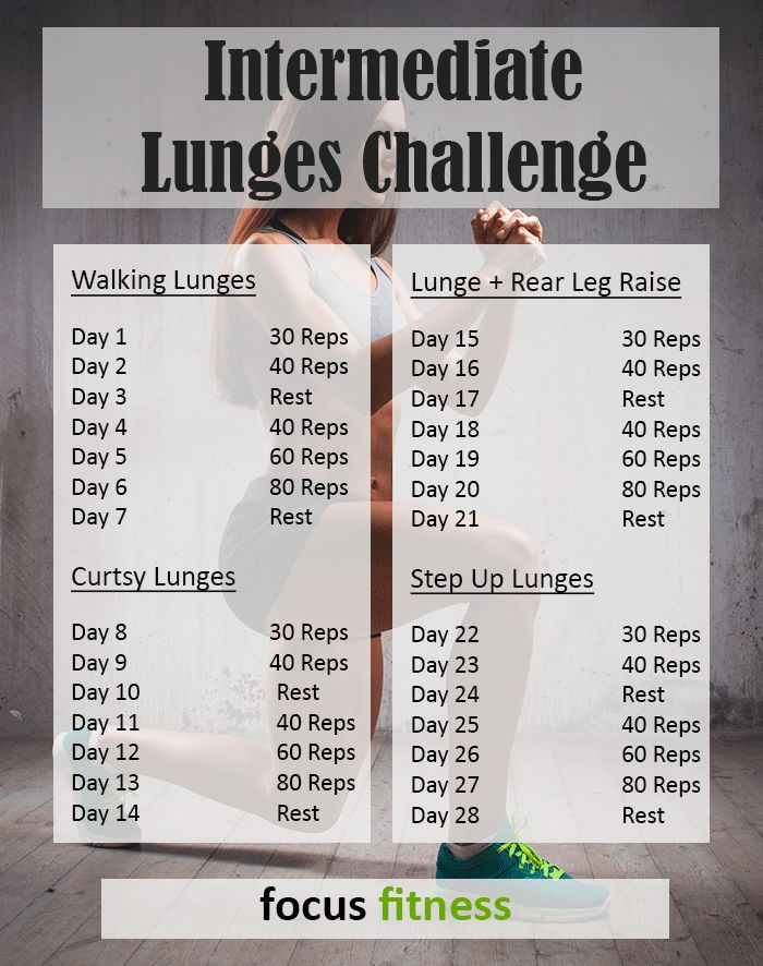 The 25+ Best Lunge Challenge Ideas On Pinterest