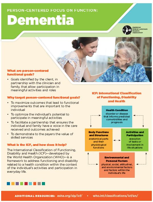 functional nursing Functional assessment - the key to geriatric care in the 21st century tweet: depression and is often the functional change that precipitates nursing home placement.