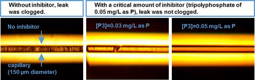 Effect of Corrosion Inhibitors on In Situ Leak Repair by Precipitation of Calcium Carbonate in Potable Water Pipelines