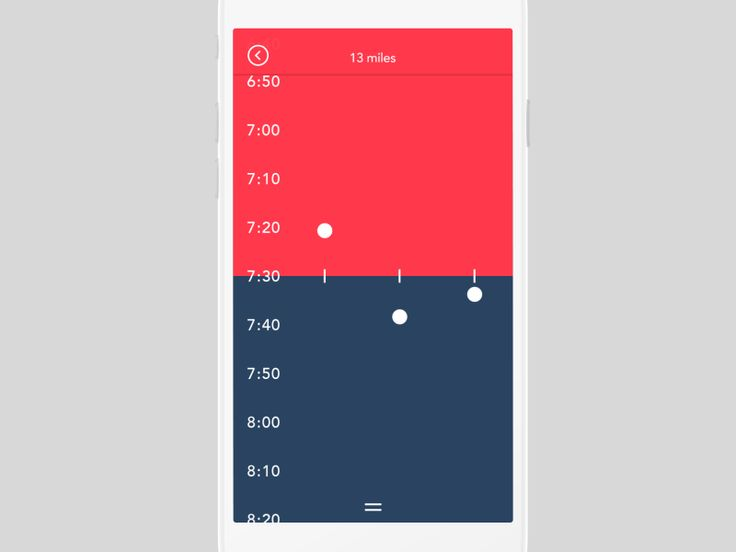Animated Data Visualization #UI | Flat User Interface Design