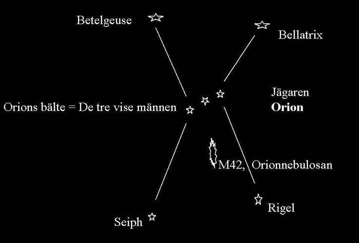 Orion - tre vise männen