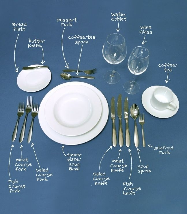 Learn Your Dining Table!Petri Dishes, Forks, Remember This, Tables Sets, Dinner Parties, Cheat Sheet, Dinner Tables, Tables Manners, Places Sets