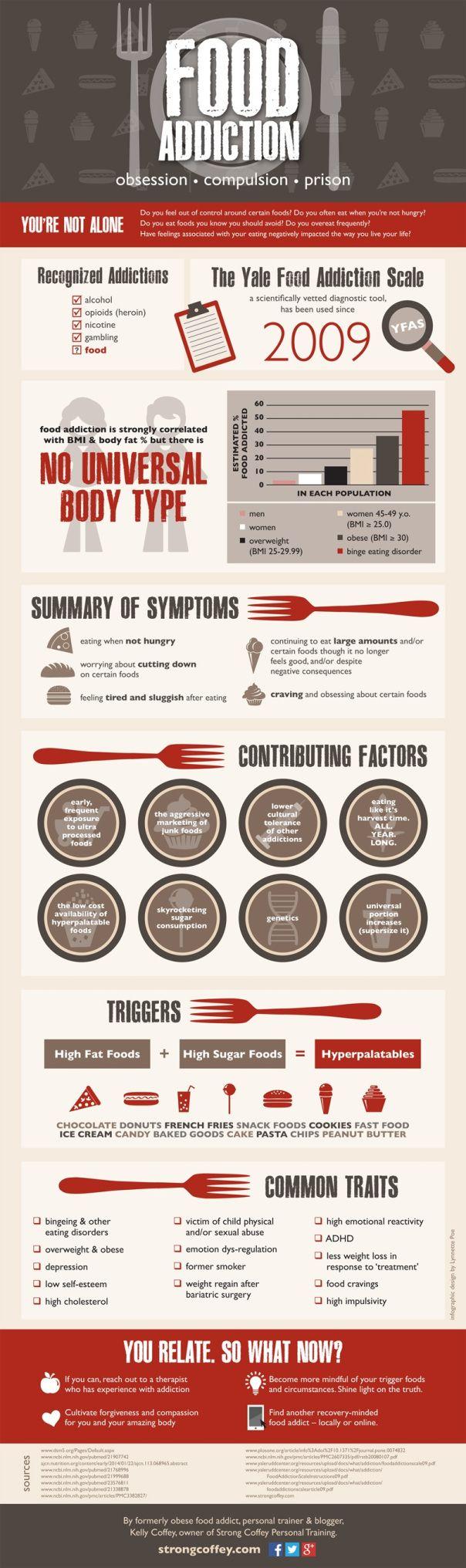 Food Addiction Infographic  #addiction #foodaddicton #infographic