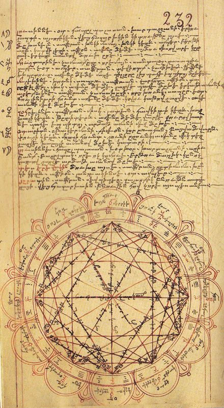 From a Medieval Armenian Astrology manuscript / Sacred Geometry